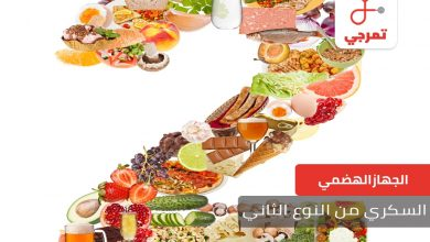 Photo of السكري من النوع الثاني الأسباب ونصائح مهمة للتعامل معه