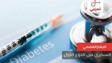 Photo of السكري من النوع الأول الأسباب الأعراض والوقاية