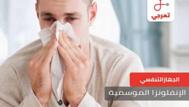 Photo of الإنفلونزا الموسمية الأسباب الأعراض والوقاية منها
